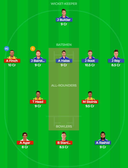 Today Dream11 Match Prediction of ENG vs AUS 1st ODI 1