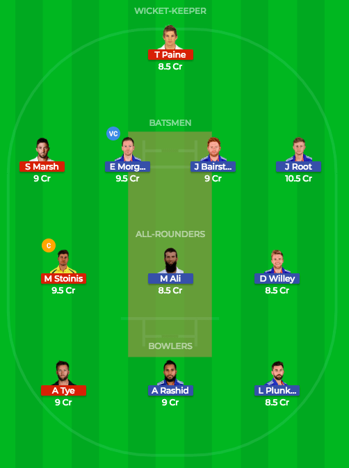 Today Dream11 Match Prediction of ENG vs AUS 2nd ODI 1