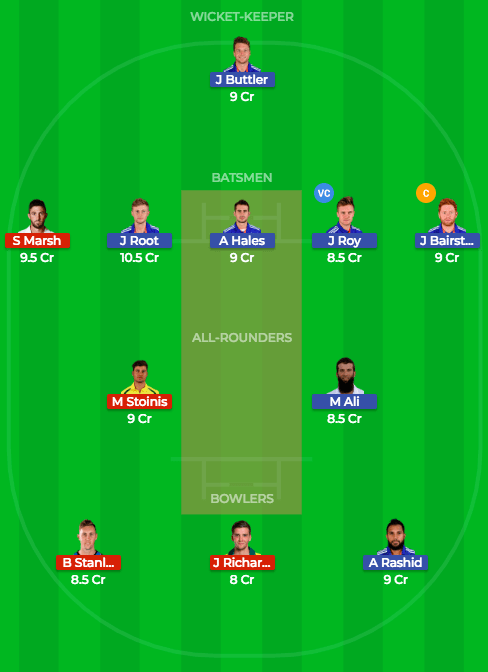 Today Dream11 Match Prediction of ENG vs AUS 4th ODI 20