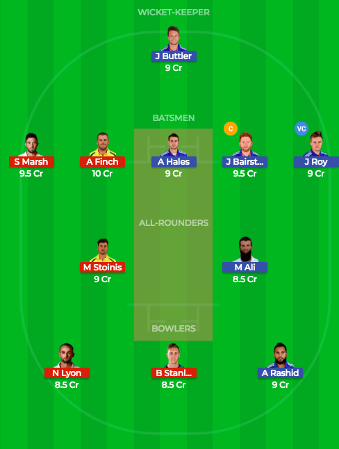 Today Dream11 Match Prediction of ENG vs AUS 5th ODI 16
