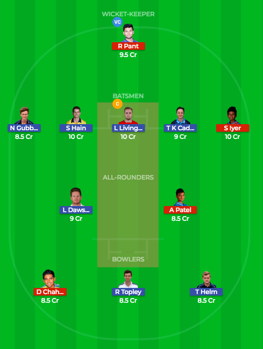Today Dream11 Match Prediction of IND-A vs ENG-A 4th ODI 10