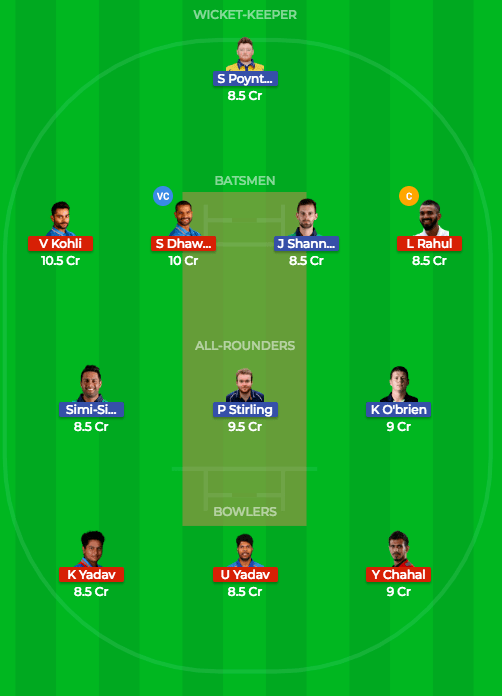 Today Dream11 Match Prediction of IND vs IRE 2nd T20 1