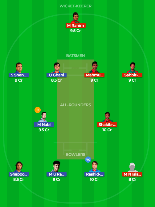 Today Dream11 Match Prediction of BAN vs AFG 3rd T20 1