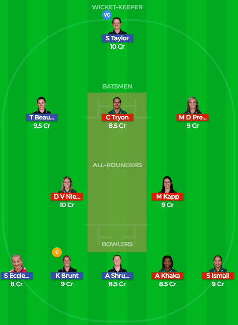 Today Dream11 Match Prediction of ENG-W vs SA-W 3rd ODI 1