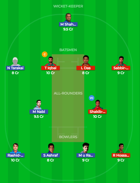 Today Dream11 Match Prediction Of BAN Vs AFG 1st T20