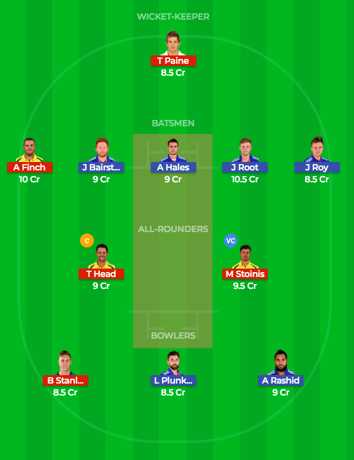 Today Dream11 Match Prediction of ENG vs AUS 1st ODI 2