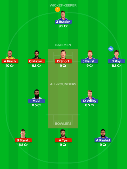 Today Dream11 Fantasy Match Prediction of ENG vs AUS T20 6