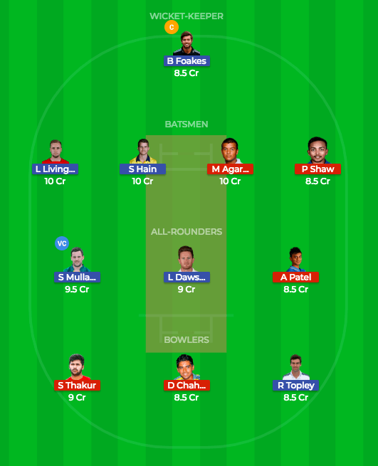 Today Dream11 Match Prediction of IND-A vs ENG-A 4th ODI 11