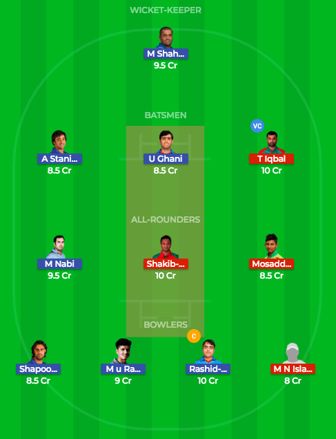 Today Dream11 Match Prediction of BAN vs AFG 3rd T20 2