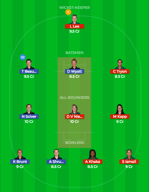 Today Dream11 Match Prediction of ENG-W vs SA-W 3rd ODI 32