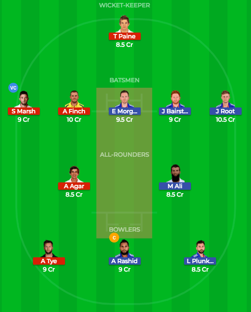 Today Dream11 Match Prediction of ENG vs AUS 2nd ODI 3