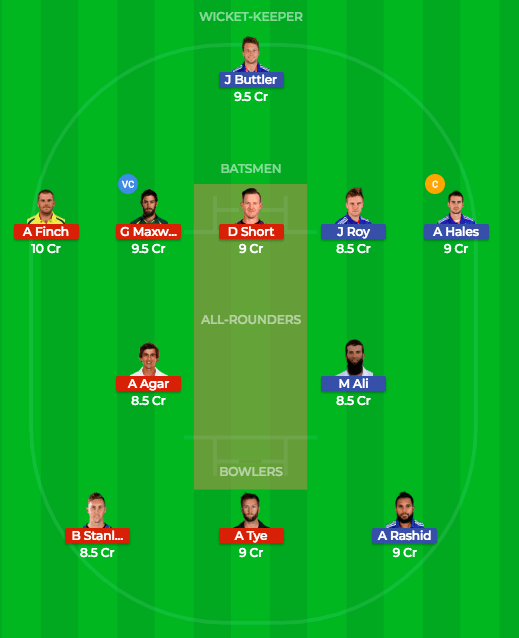 Today Dream11 Fantasy Match Prediction of ENG vs AUS T20 7