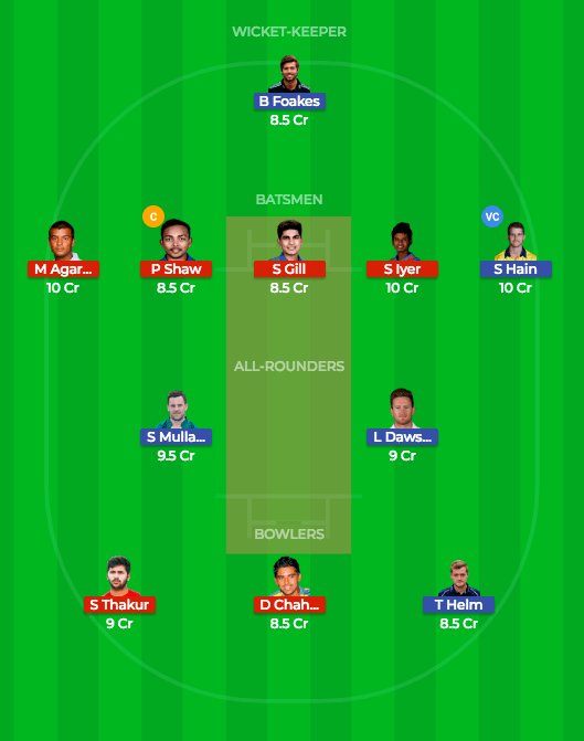 Today Dream11 Match Prediction of IND-A vs ENG-A 4th ODI 12