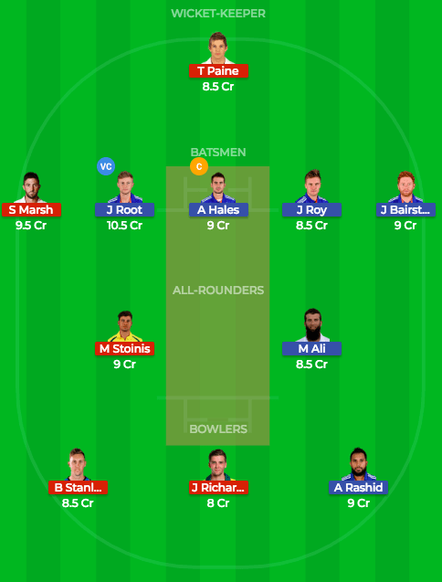 Today Dream11 Match Prediction of ENG vs AUS 4th ODI 22