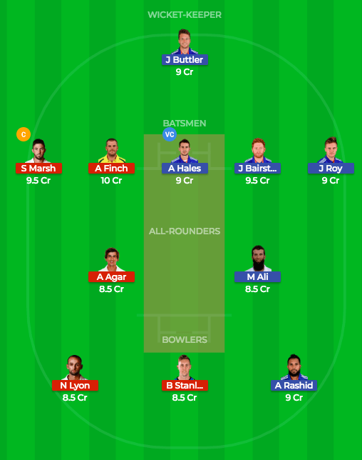 Today Dream11 Match Prediction of ENG vs AUS 5th ODI 18