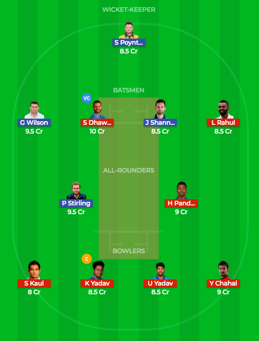 Today Dream11 Match Prediction of IND vs IRE 2nd T20 3