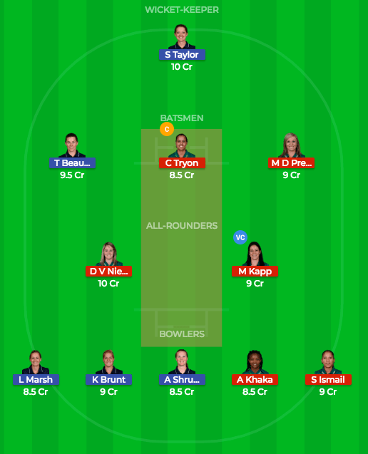 Today Dream11 Match Prediction of ENG-W vs SA-W 3rd ODI 33