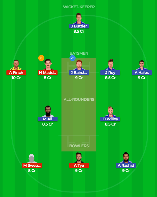 Today Dream11 Fantasy Match Prediction of ENG vs AUS T20 8