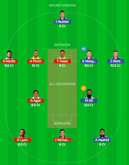 Today Dream11 Match Prediction of ENG vs AUS 5th ODI 19