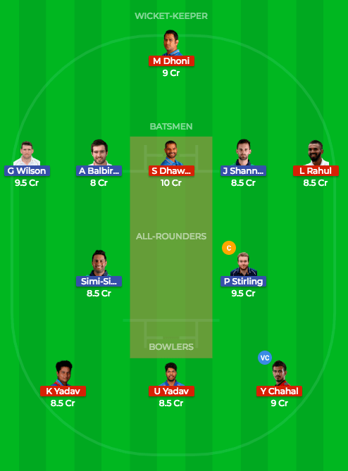 Today Dream11 Match Prediction of IND vs IRE 2nd T20 4
