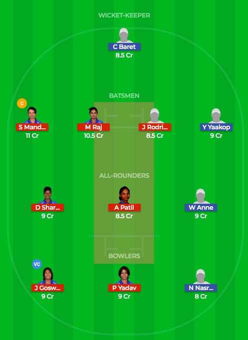 Today Dream11 Match Prediction of IND-W vs ML-W T20 1