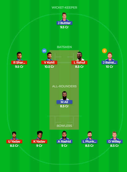 Today Dream11 Cricket Match Prediction of IND v ENG 3rd ODI 1