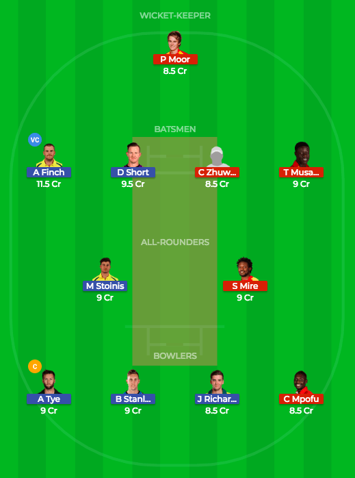 Today Dream11 Match Prediction of AUS vs ZIM 6th T20 1