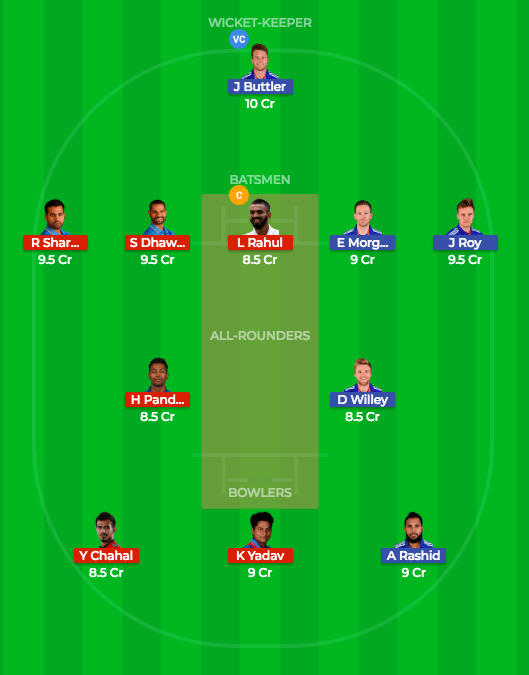 Today Dream11 Match Prediction of IND vs ENG 2nd T20 2