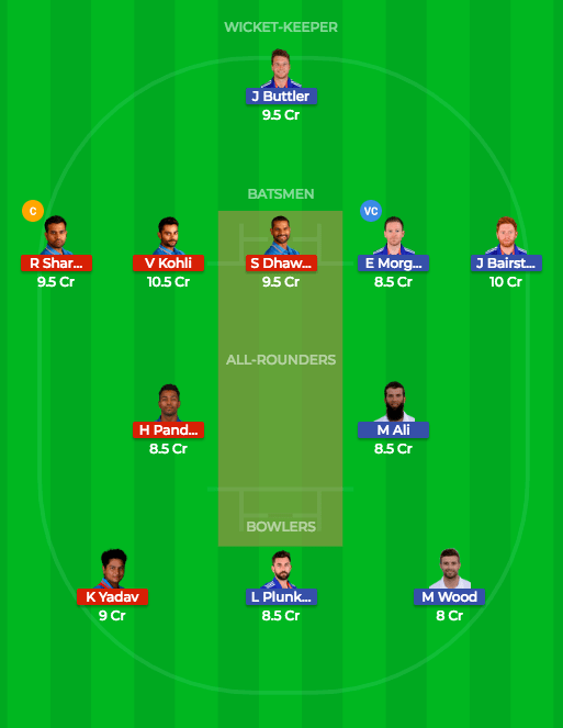 Today Dream11 Cricket Match Prediction of IND v ENG 3rd ODI 2