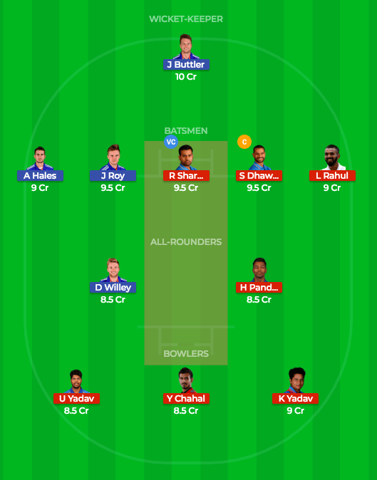 Today Dream11 Match Prediction of IND vs ENG 3rd T20 2