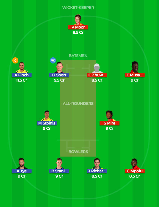 Today Dream11 Match Prediction of AUS vs ZIM 6th T20 2