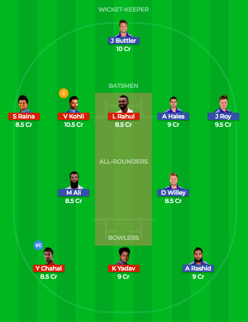 Today Dream11 Match Prediction of IND vs ENG 2nd T20 3