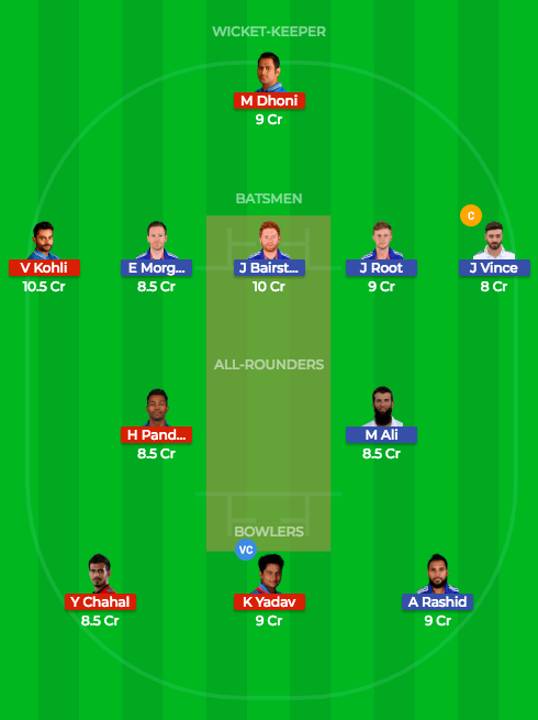 Today Dream11 Cricket Match Prediction of IND v ENG 3rd ODI 3