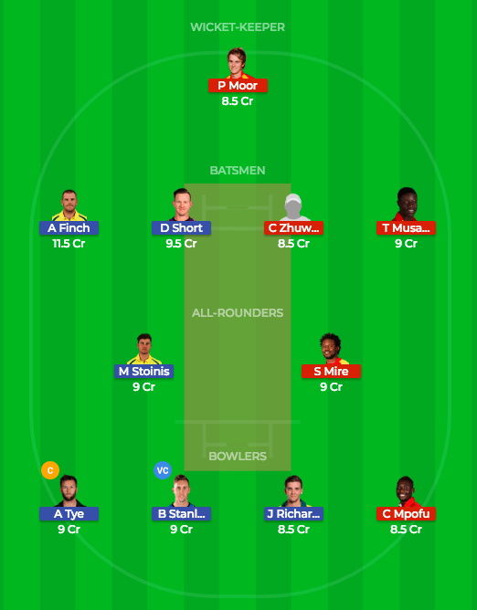 Today Dream11 Match Prediction of AUS vs ZIM 6th T20 3