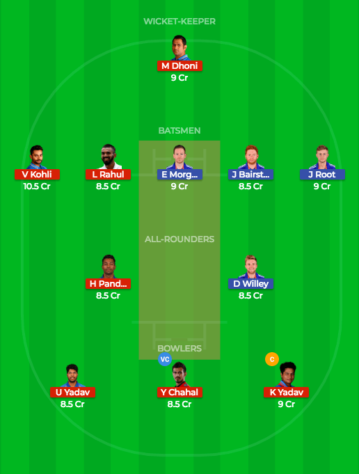 Today Dream11 Match Prediction of IND vs ENG 2nd T20 4