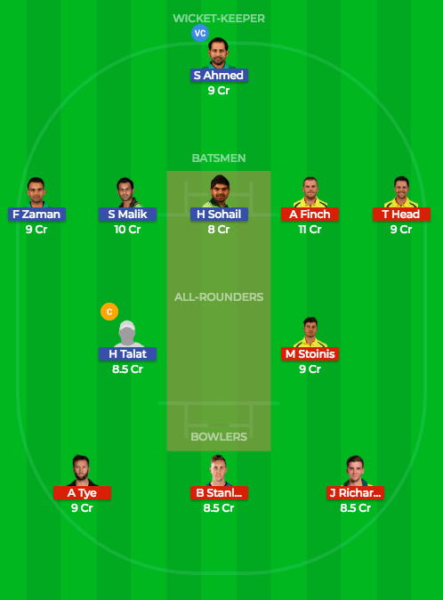 Today Dream11 Match Prediction of AUS vs PAK 5th T20 4