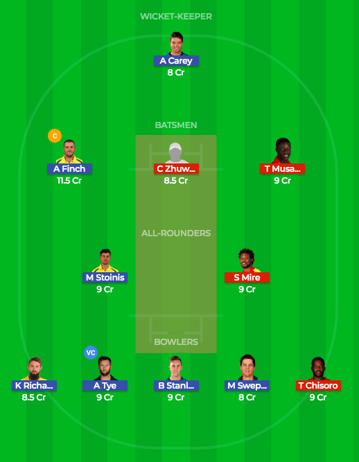Today Dream11 Match Prediction of AUS vs ZIM 6th T20 4