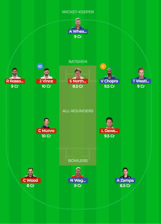 Today Dream11 T20 Match Prediction ESS vs HAM 21st July 1