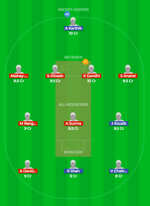 MAD vs TUT Dream11 Fantasy Match Prediction 11th T20 TNPL 1