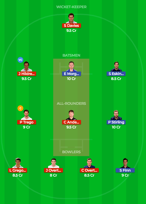 Today Dream11 T20 Match Prediction MID vs SOM 19th July 1