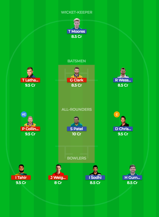 Today Dream11 T20 Match Prediction NOT vs DUR 17th July 1