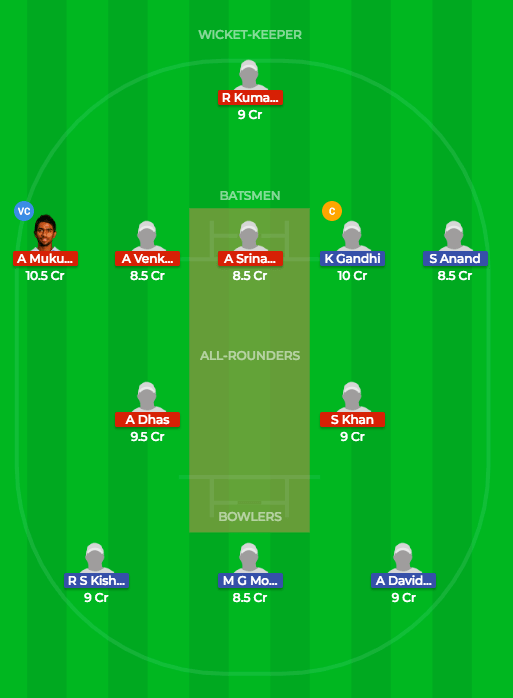 TUT vs LYC Dream11 Fantasy Match Prediction 9th T20 TNPL 1