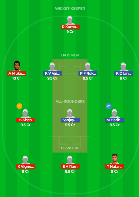 VBK vs LYC Dream11 Fantasy Match Prediction 20th T20 TNPL 6