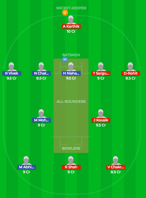 Today Dream11 Match Prediction of DIN vs MAD Qualifier 1 1