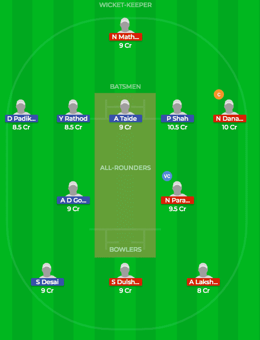 Today Dream11 Cricket Match Prediction IN-Y vs SL-Y 5th ODI 1