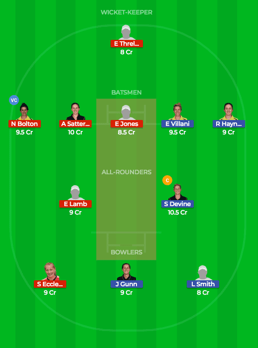 Today Dream11 Cricket Match Prediction LL vs LT 22nd T20 1