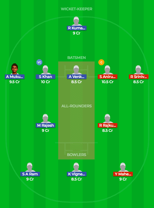 Today Dream11 Match Prediction of LYC vs KAR Eliminator 1
