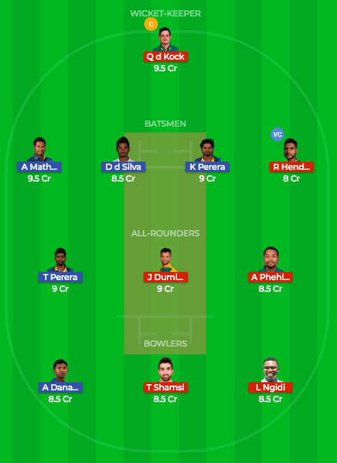 Today Dream11 Cricket Match Prediction SL vs SA 4th ODI 1