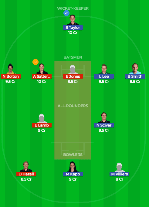 Today Dream11 Cricket Match Prediction SS vs LT 18th T20 1