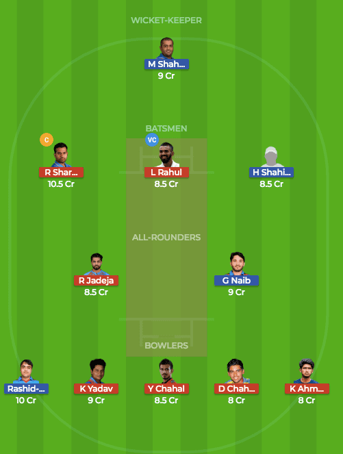 IND vs AFGH Dream11 Match Prediction of Asia Cup 2018 4